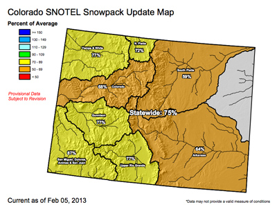 Snowpack, as of 2/5/13